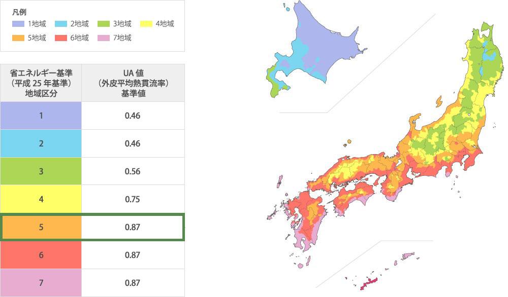 省エネルギー基準とUA値の全国マップの図解