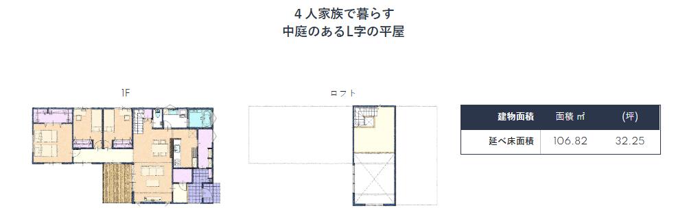 4人家族で暮らす中庭のあるL字の平屋の間取り図