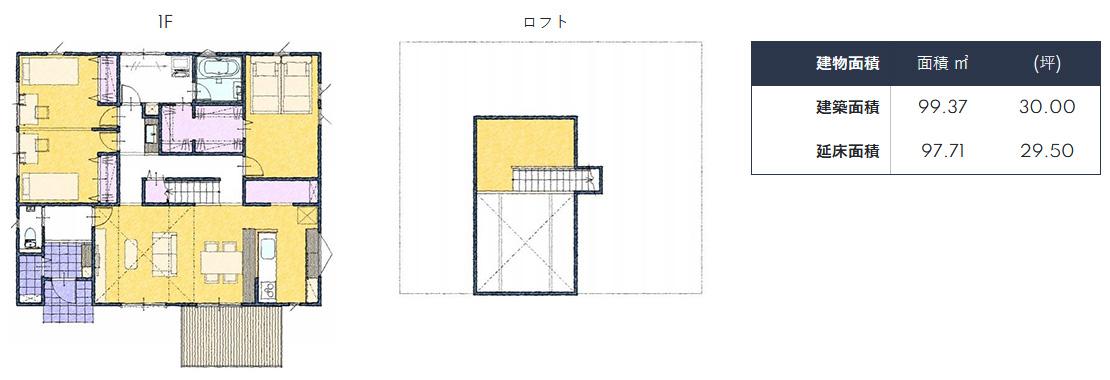 2LDK+ロフトのある平屋